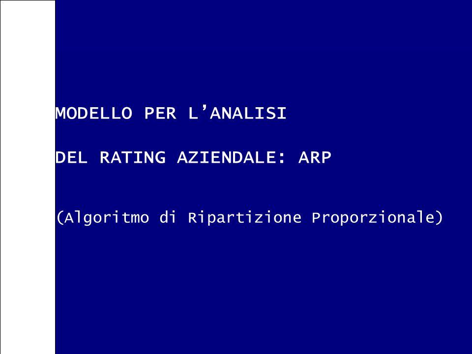 MODELLO PER LANALISI DEL RATING AZIENDALE: ARP (Algoritmo di Ripartizione Proporzionale)