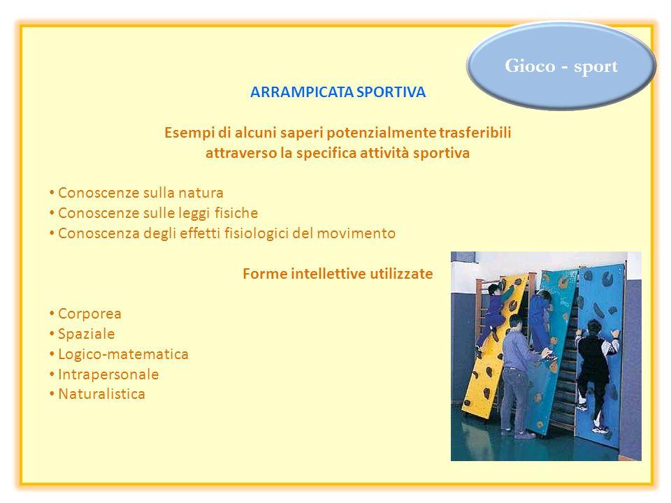 ARRAMPICATA SPORTIVA Esempi di alcuni saperi potenzialmente trasferibili attraverso la specifica attività sportiva Conoscenze sulla natura Conoscenze
