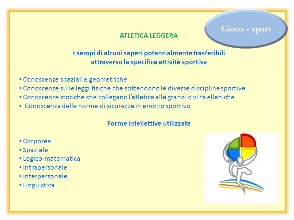 Gioco - sport ATLETICA LEGGERA Esempi di alcuni saperi potenzialmente trasferibili attraverso la specifica attività sportiva Conoscenze spaziali e geo