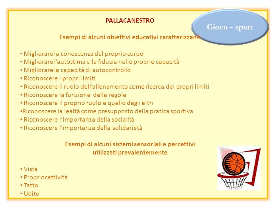 Gioco - sport PALLACANESTRO Esempi di alcuni obiettivi educativi caratterizzanti Migliorare la conoscenza del proprio corpo Migliorare lautostima e la