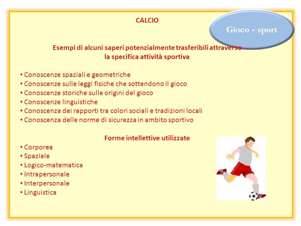 Gioco - sport CALCIO Esempi di alcuni saperi potenzialmente trasferibili attraverso la specifica attività sportiva Conoscenze spaziali e geometriche C