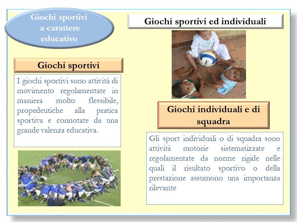 Giochi sportivi a carattere educativo Giochi sportivi ed individuali I giochi sportivi sono attività di movimento regolamentate in maniera molto fless