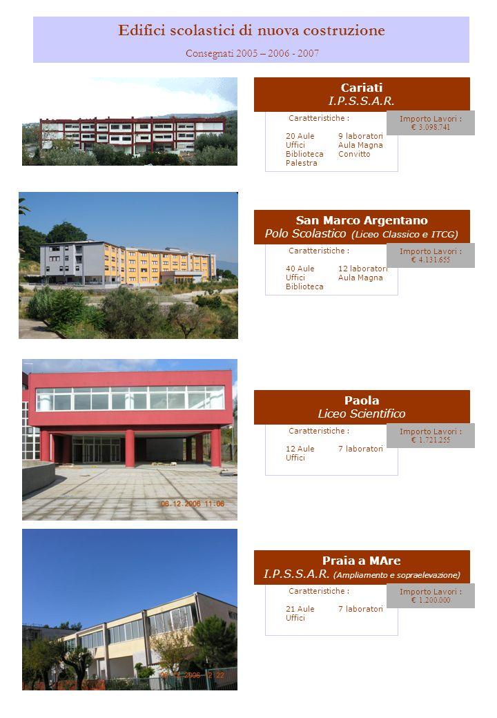 Edifici scolastici di nuova costruzione Consegnati 2005 – 2006 - 2007 Caratteristiche : 20 Aule 9 laboratori UfficiAula Magna Biblioteca Convitto Palestra Cariati I.P.S.S.A.R.