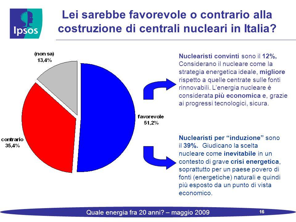 16 Quale energia fra 20 anni? – maggio 2009 Lei sarebbe favorevole o contrario alla costruzione di centrali nucleari in Italia? Nuclearisti convinti s