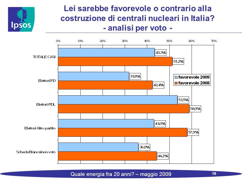19 Quale energia fra 20 anni? – maggio 2009 Lei sarebbe favorevole o contrario alla costruzione di centrali nucleari in Italia? - analisi per voto -