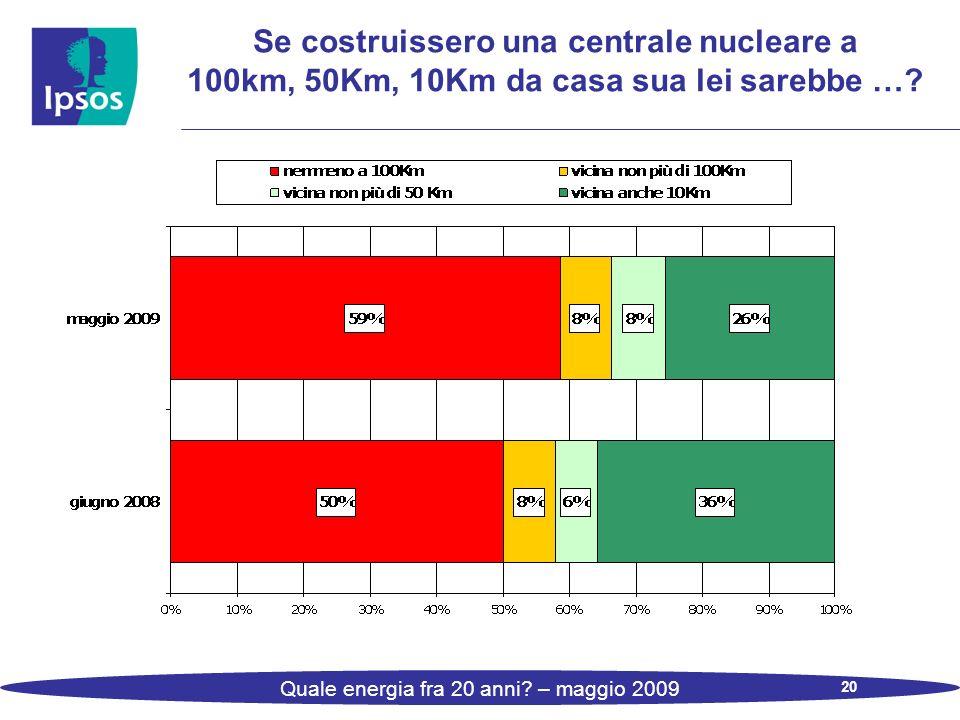 20 Quale energia fra 20 anni? – maggio 2009 Se costruissero una centrale nucleare a 100km, 50Km, 10Km da casa sua lei sarebbe …?