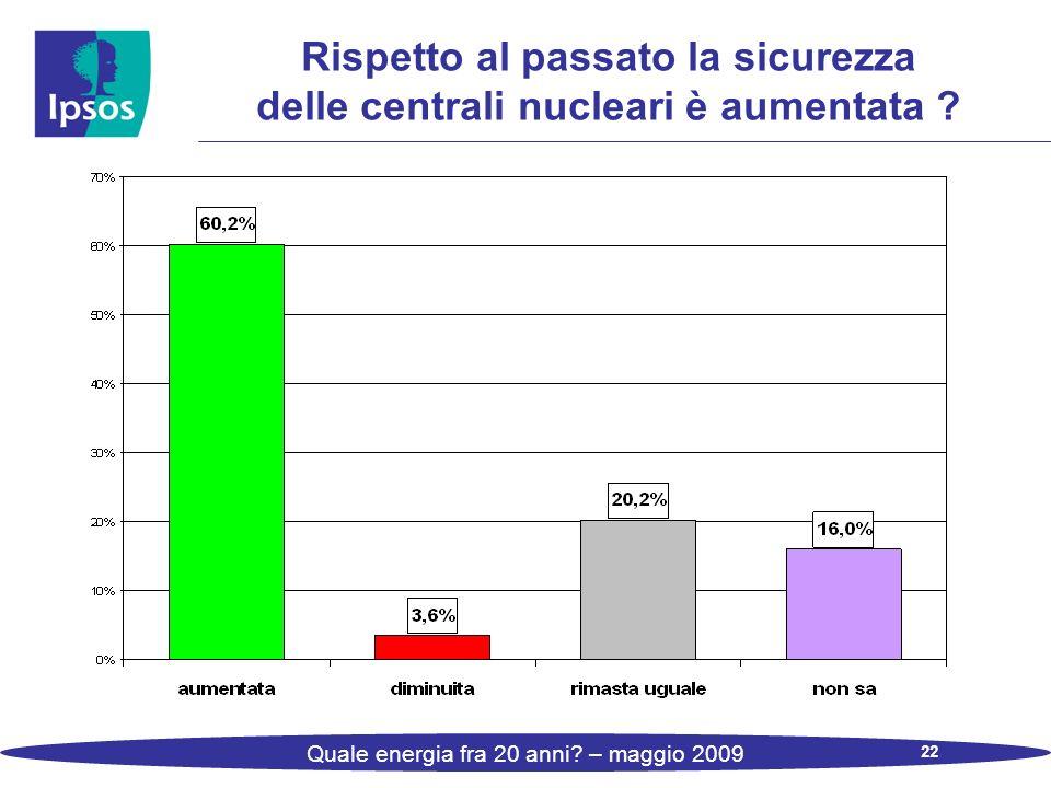 22 Quale energia fra 20 anni? – maggio 2009 Rispetto al passato la sicurezza delle centrali nucleari è aumentata ?