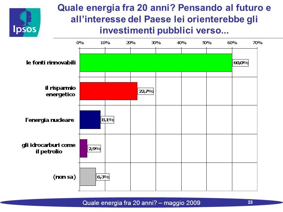 23 Quale energia fra 20 anni? – maggio 2009 Quale energia fra 20 anni? Pensando al futuro e allinteresse del Paese lei orienterebbe gli investimenti p