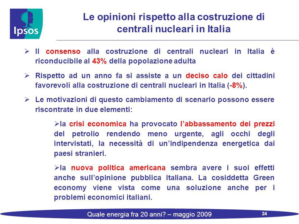 24 Quale energia fra 20 anni? – maggio 2009 Le opinioni rispetto alla costruzione di centrali nucleari in Italia Il consenso alla costruzione di centr