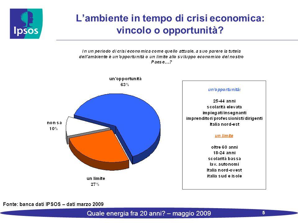 5 Quale energia fra 20 anni? – maggio 2009 Lambiente in tempo di crisi economica: vincolo o opportunità? Fonte: banca dati IPSOS – dati marzo 2009