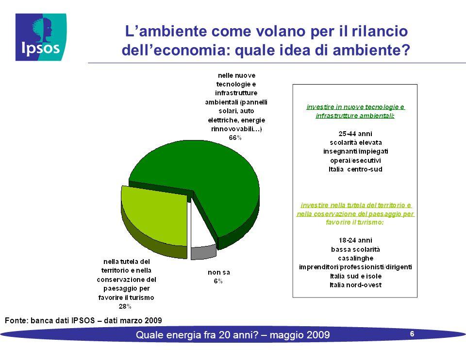 6 Quale energia fra 20 anni? – maggio 2009 Lambiente come volano per il rilancio delleconomia: quale idea di ambiente? Fonte: banca dati IPSOS – dati