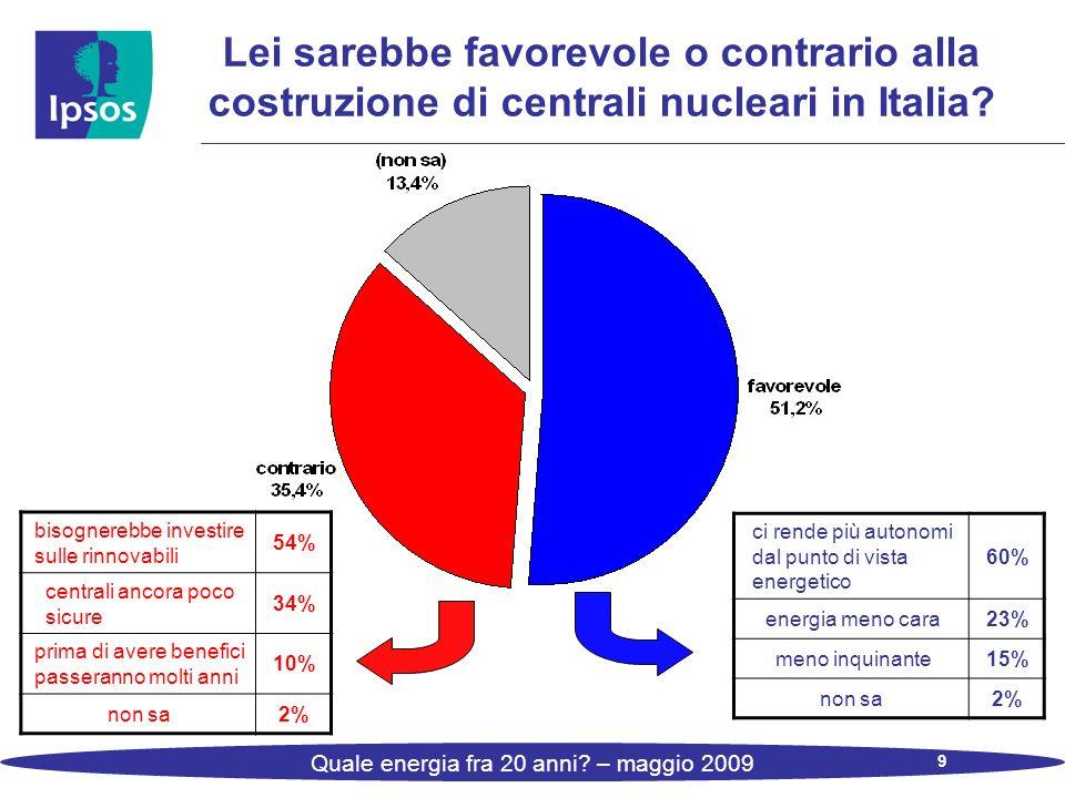 9 Quale energia fra 20 anni? – maggio 2009 Lei sarebbe favorevole o contrario alla costruzione di centrali nucleari in Italia? ci rende più autonomi d