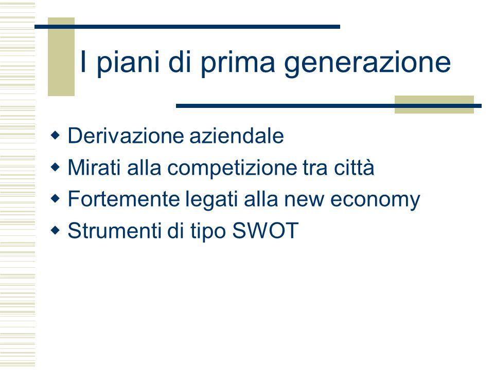 I piani di prima generazione Derivazione aziendale Mirati alla competizione tra città Fortemente legati alla new economy Strumenti di tipo SWOT