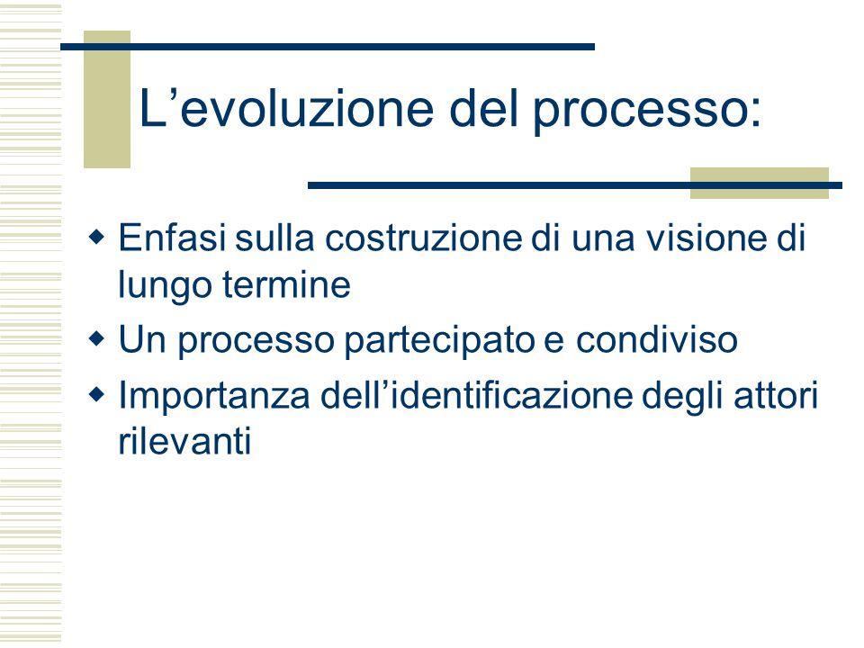 Levoluzione del processo: Enfasi sulla costruzione di una visione di lungo termine Un processo partecipato e condiviso Importanza dellidentificazione degli attori rilevanti