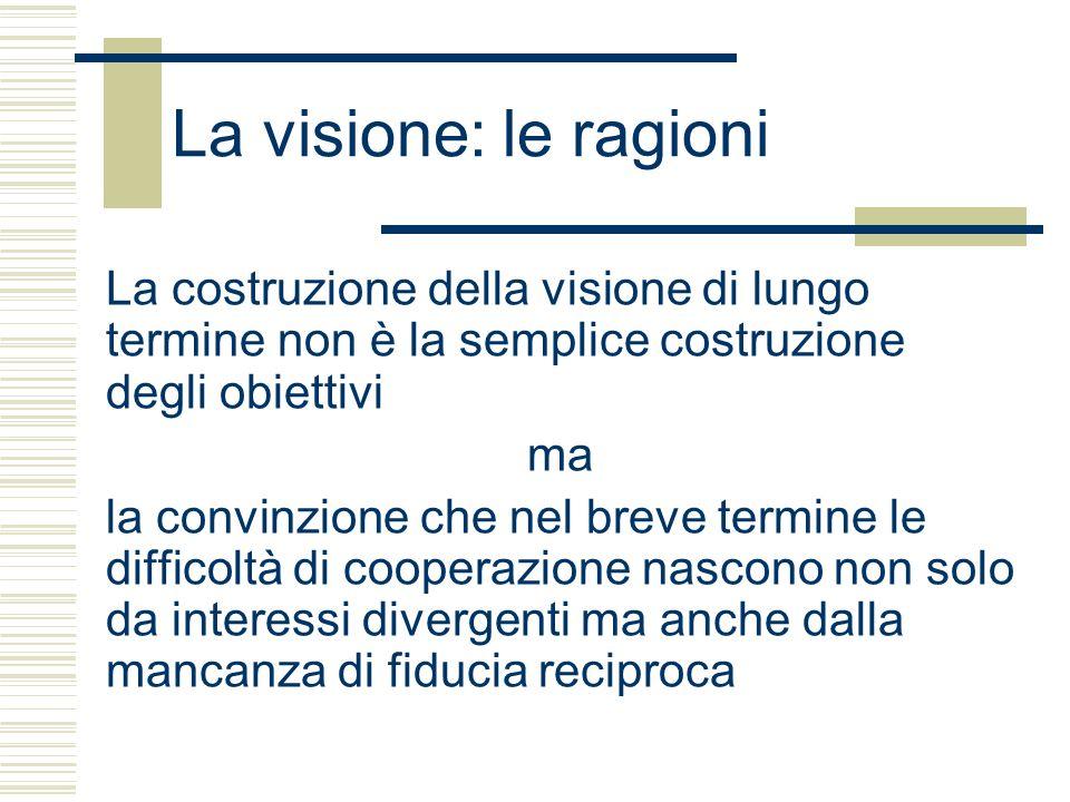 La visione: le ragioni La costruzione della visione di lungo termine non è la semplice costruzione degli obiettivi ma la convinzione che nel breve termine le difficoltà di cooperazione nascono non solo da interessi divergenti ma anche dalla mancanza di fiducia reciproca
