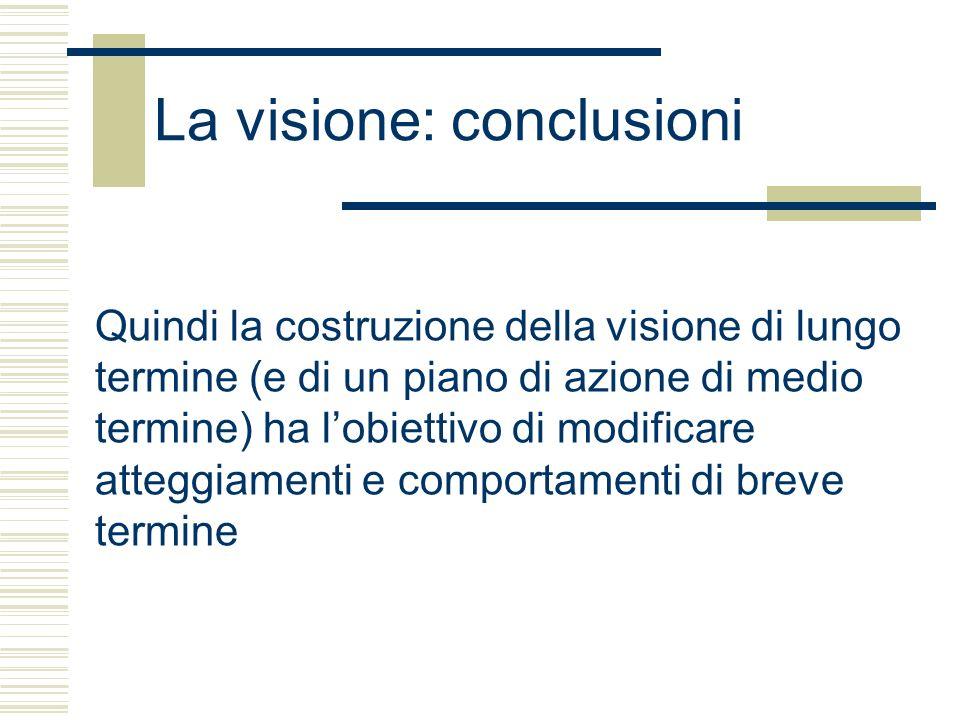 La visione: conclusioni Quindi la costruzione della visione di lungo termine (e di un piano di azione di medio termine) ha lobiettivo di modificare atteggiamenti e comportamenti di breve termine