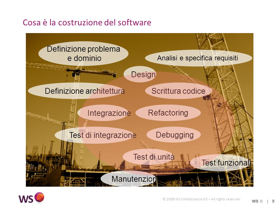 © 2008 WS (WebScience srl) – All rights reserved Nascondere i segreti WS © | 16