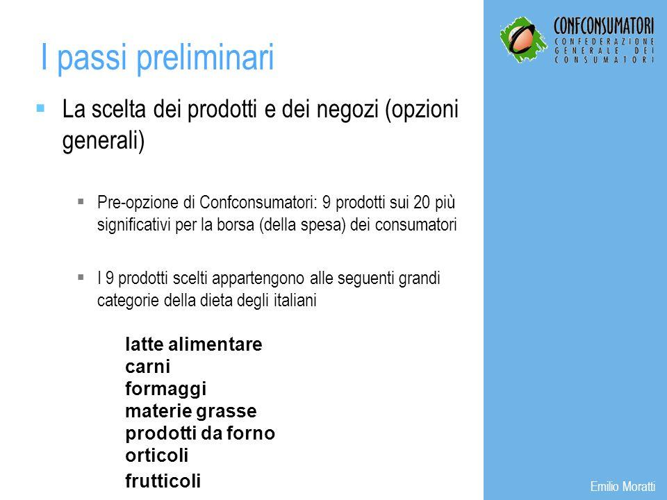 La scelta dei prodotti e dei negozi (opzioni generali) Pre-opzione di Confconsumatori: 9 prodotti sui 20 più significativi per la borsa (della spesa)