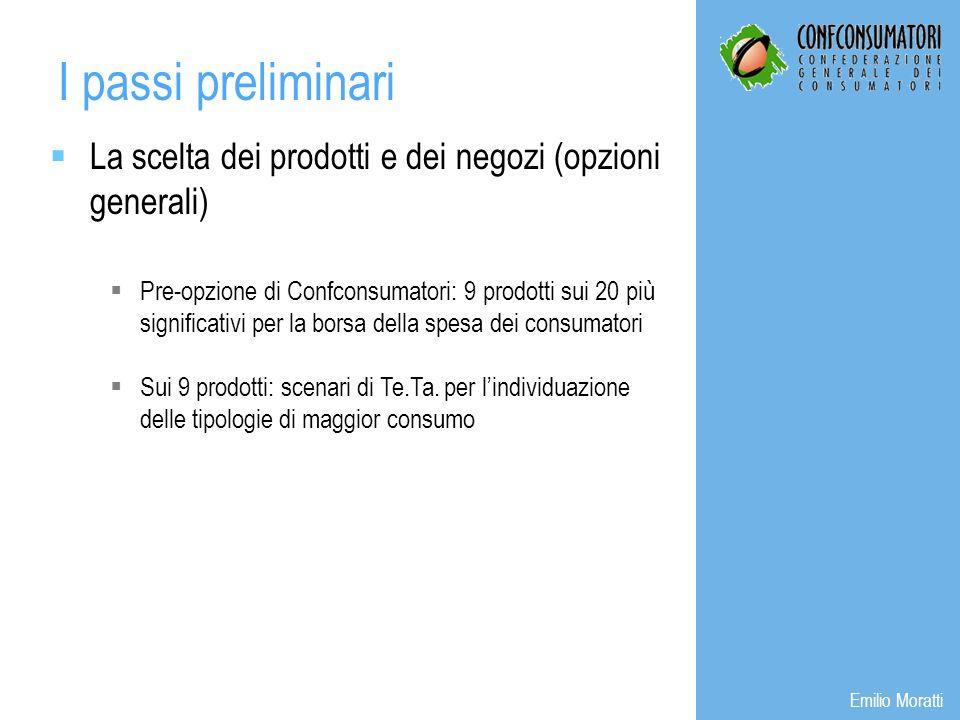 La scelta dei prodotti e dei negozi (opzioni generali) Pre-opzione di Confconsumatori: 9 prodotti sui 20 più significativi per la borsa della spesa de