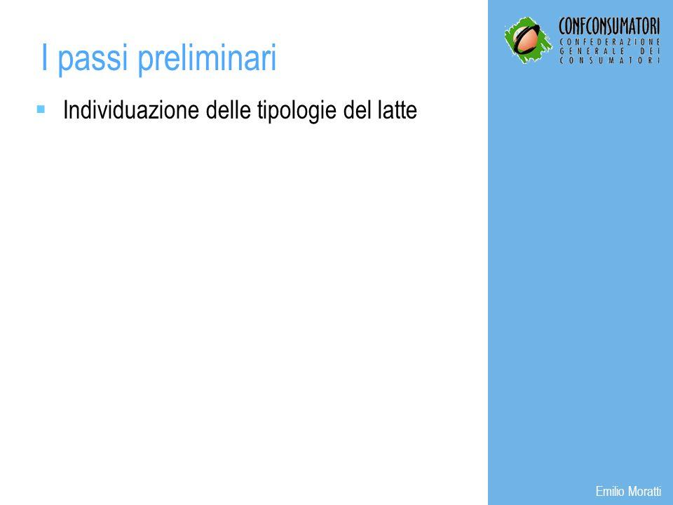 Individuazione delle tipologie del latte I passi preliminari Emilio Moratti