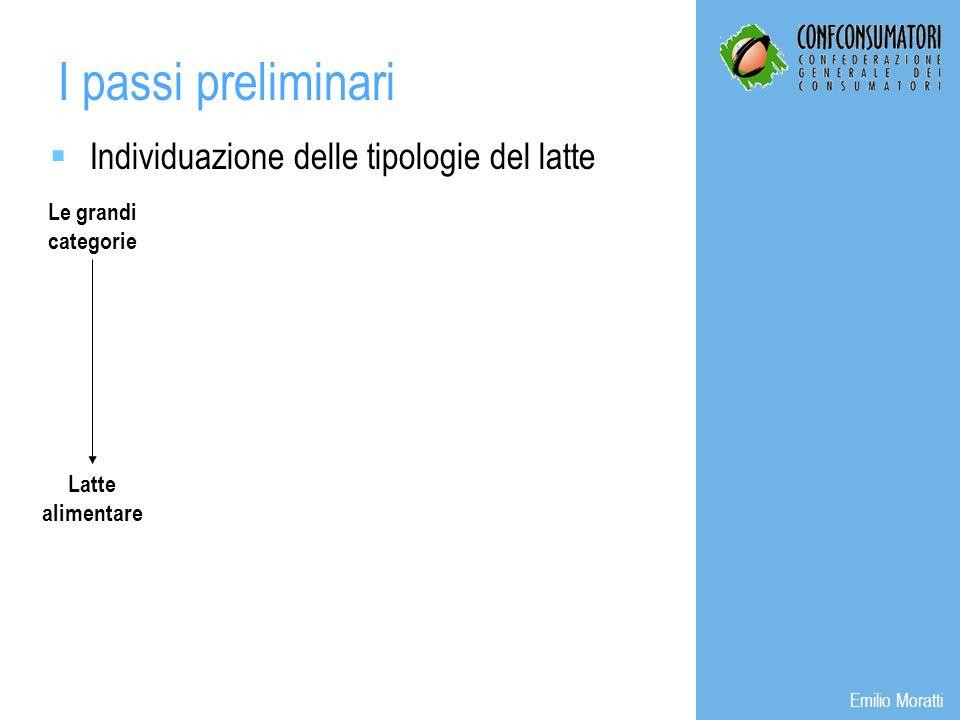 Individuazione delle tipologie del latte I passi preliminari Emilio Moratti Le grandi categorie Latte alimentare