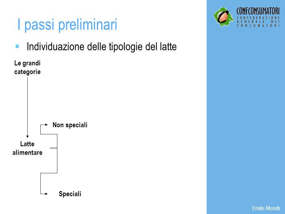 Individuazione delle tipologie del latte I passi preliminari Emilio Moratti Le grandi categorie Latte alimentare Non speciali Speciali