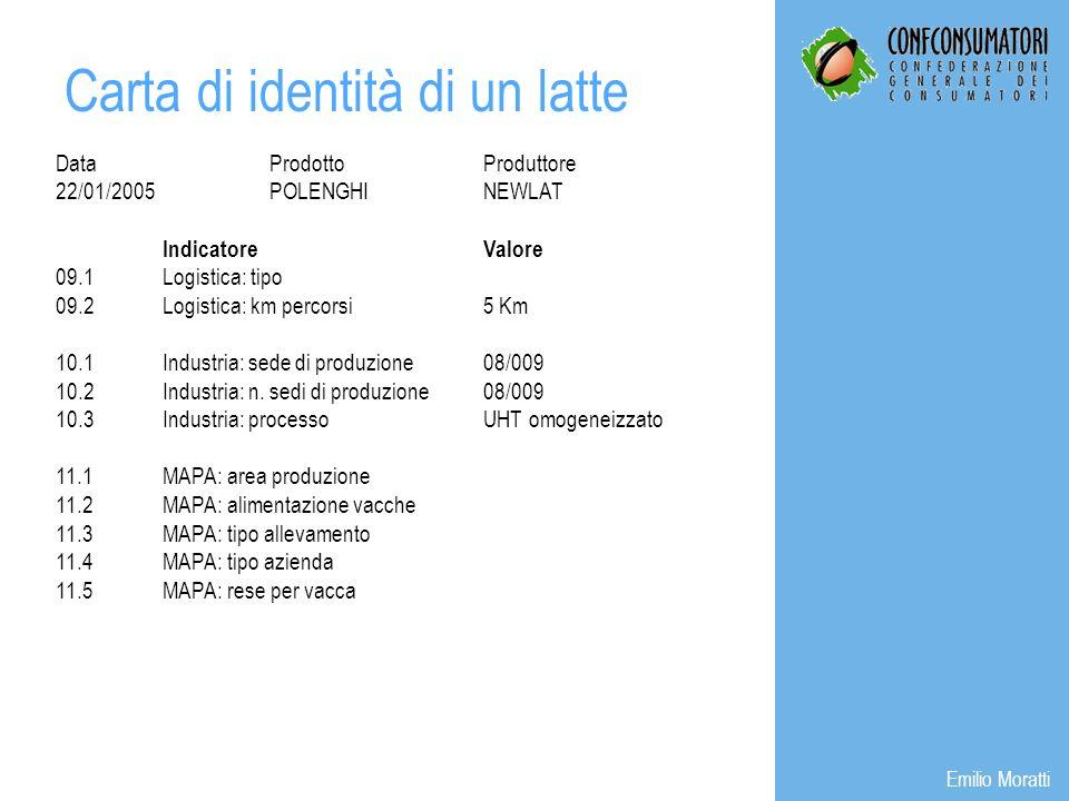 DataProdottoProduttore 22/01/2005POLENGHINEWLAT IndicatoreValore 09.1Logistica: tipo 09.2Logistica: km percorsi5 Km 10.1Industria: sede di produzione08/009 10.2Industria: n.