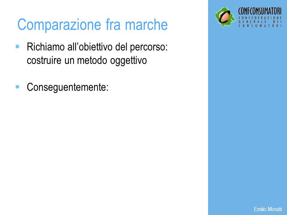 Richiamo allobiettivo del percorso: costruire un metodo oggettivo Conseguentemente: Comparazione fra marche Emilio Moratti