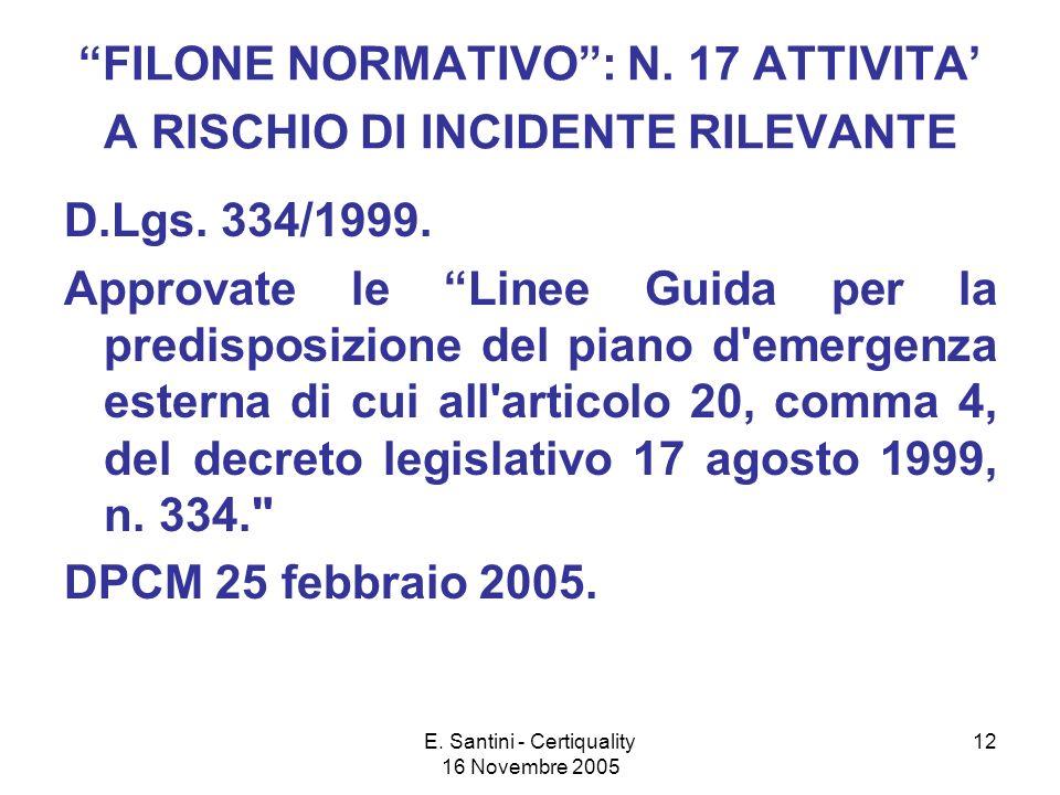 E. Santini - Certiquality 16 Novembre 2005 12 FILONE NORMATIVO: N.