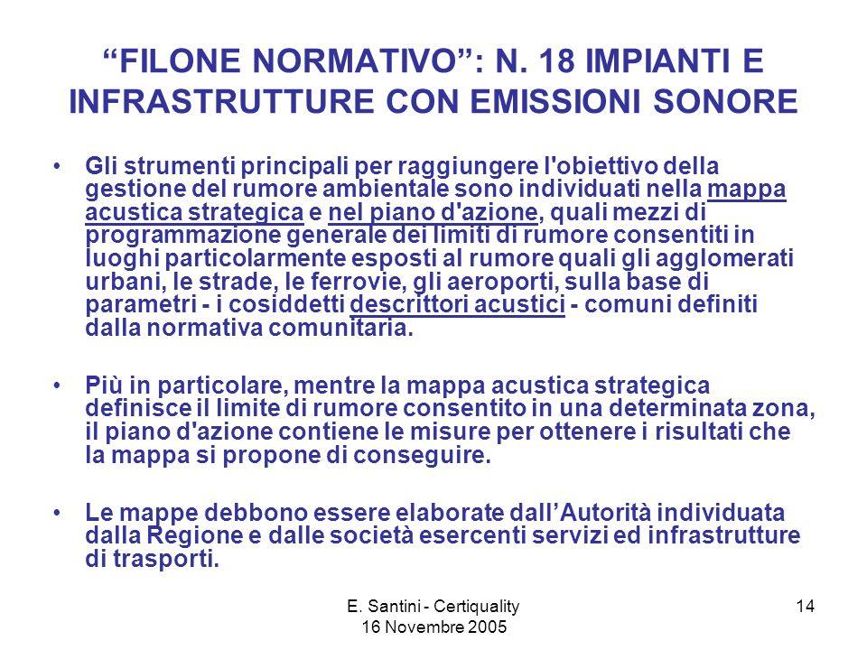 E. Santini - Certiquality 16 Novembre 2005 14 FILONE NORMATIVO: N.