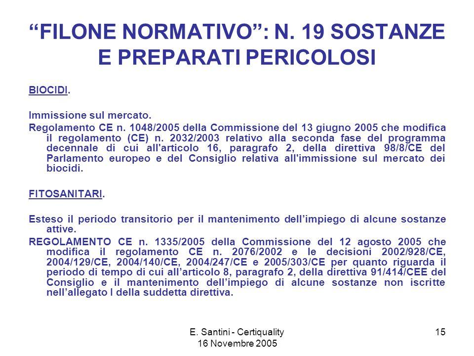 E. Santini - Certiquality 16 Novembre 2005 15 FILONE NORMATIVO: N.