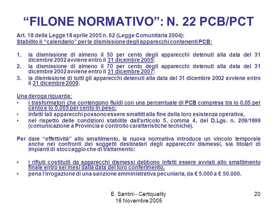 E. Santini - Certiquality 16 Novembre 2005 20 FILONE NORMATIVO: N.