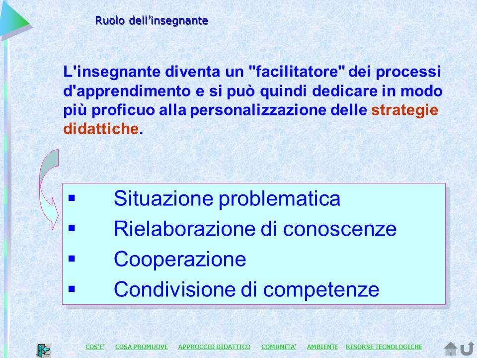 Ruolo dellinsegnante L insegnante diventa un facilitatore dei processi d apprendimento e si può quindi dedicare in modo più proficuo alla personalizzazione delle strategie didattiche.