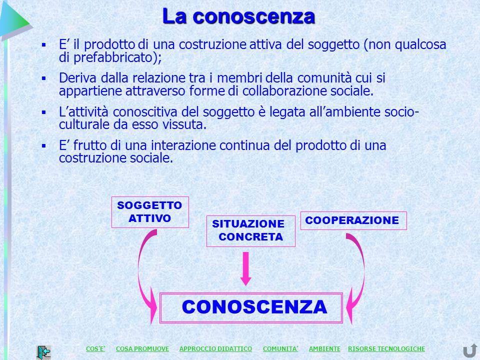E il prodotto di una costruzione attiva del soggetto (non qualcosa di prefabbricato); Deriva dalla relazione tra i membri della comunità cui si appartiene attraverso forme di collaborazione sociale.