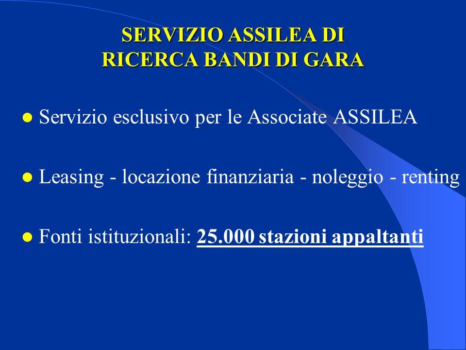 SERVIZIO ASSILEA DI RICERCA BANDI DI GARA Servizio esclusivo per le Associate ASSILEA Leasing - locazione finanziaria - noleggio - renting Fonti istit