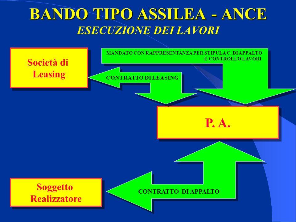 BANDO TIPO ASSILEA - ANCE BANDO TIPO ASSILEA - ANCE ESECUZIONE DEI LAVORI Società di Leasing Società di Leasing Soggetto Realizzatore Soggetto Realizzatore P.