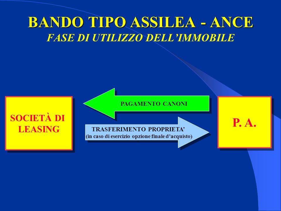 BANDO TIPO ASSILEA - ANCE BANDO TIPO ASSILEA - ANCE FASE DI UTILIZZO DELLIMMOBILE SOCIETÀ DI LEASING SOCIETÀ DI LEASING P. A. PAGAMENTO CANONI TRASFER