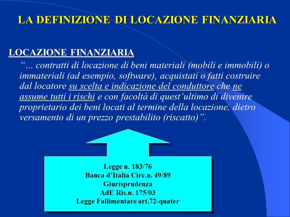 LA DEFINIZIONE DI LOCAZIONE FINANZIARIA LOCAZIONE FINANZIARIA … contratti di locazione di beni materiali (mobili e immobili) o immateriali (ad esempio