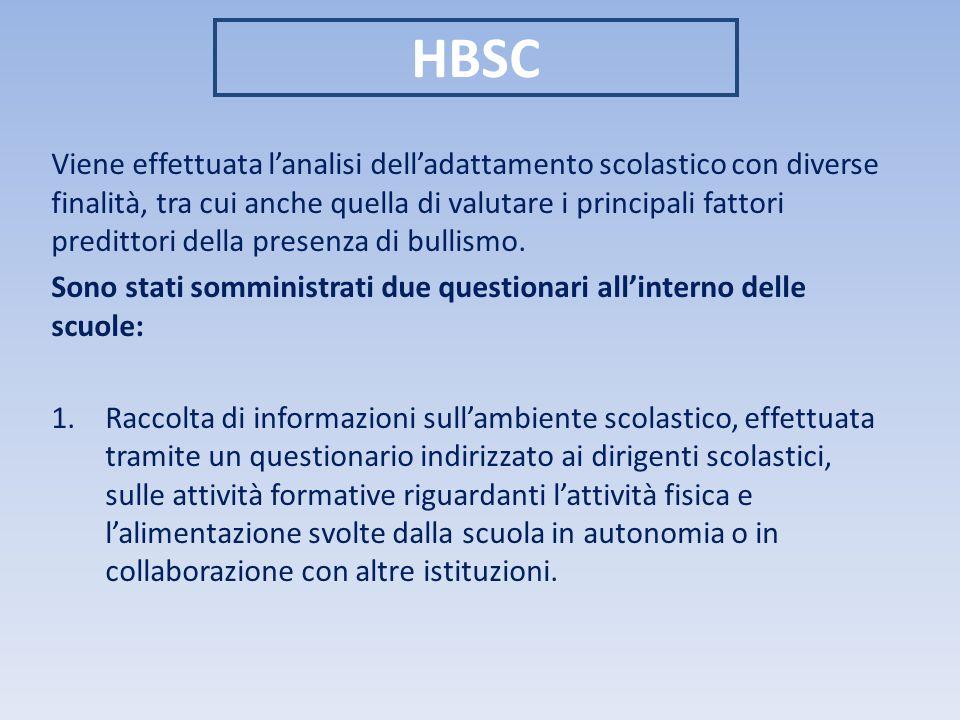 HBSC Viene effettuata lanalisi delladattamento scolastico con diverse finalità, tra cui anche quella di valutare i principali fattori predittori della presenza di bullismo.