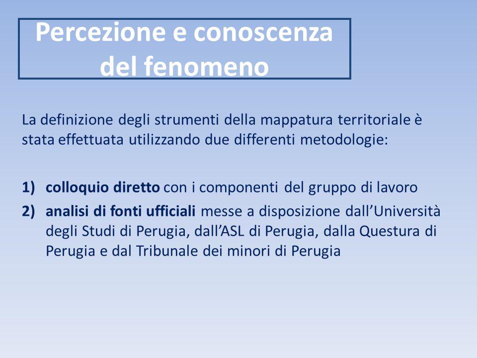 Percezione e conoscenza del fenomeno La definizione degli strumenti della mappatura territoriale è stata effettuata utilizzando due differenti metodologie: 1)colloquio diretto con i componenti del gruppo di lavoro 2)analisi di fonti ufficiali messe a disposizione dallUniversità degli Studi di Perugia, dallASL di Perugia, dalla Questura di Perugia e dal Tribunale dei minori di Perugia