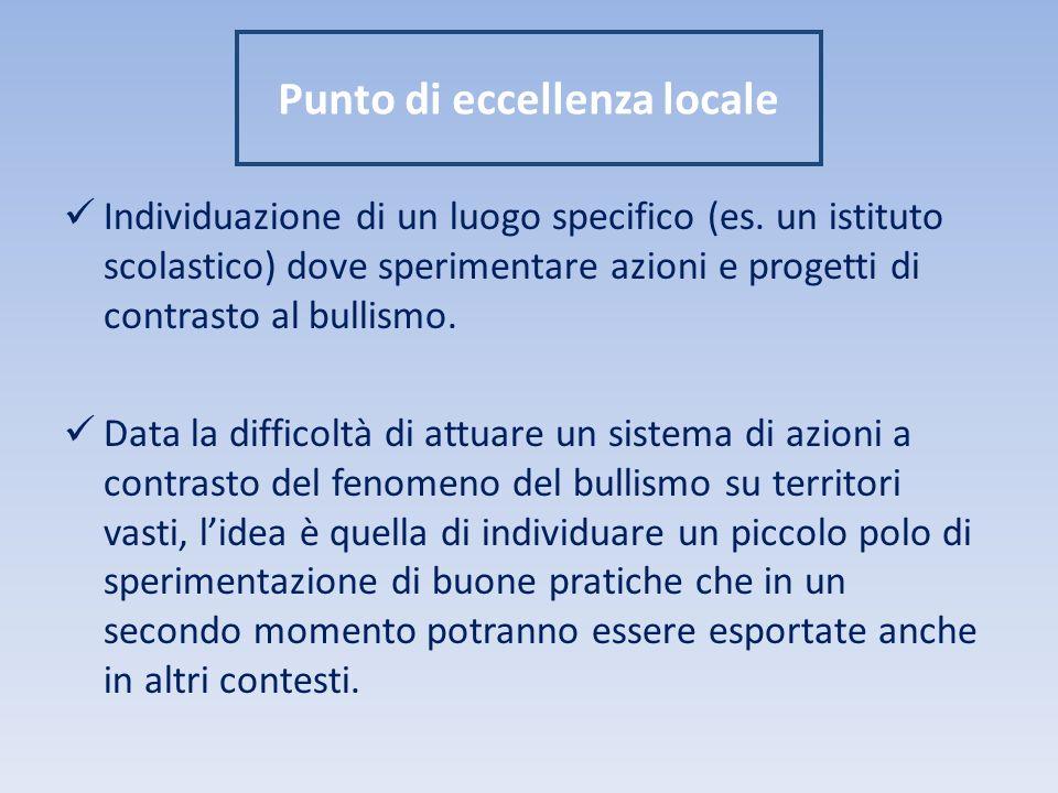 Punto di eccellenza locale Individuazione di un luogo specifico (es.