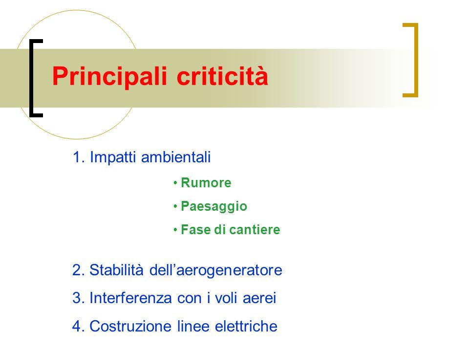 Principali criticità 1.Impatti ambientali 2. Stabilità dellaerogeneratore 3.
