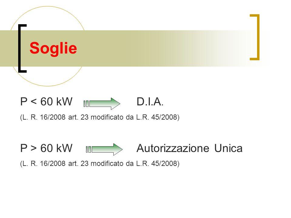 Soglie P < 60 kW D.I.A. (L. R. 16/2008 art. 23 modificato da L.R. 45/2008) P > 60 kW Autorizzazione Unica (L. R. 16/2008 art. 23 modificato da L.R. 45