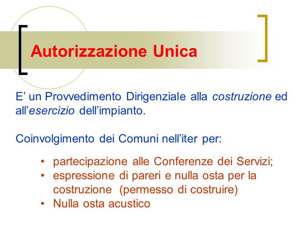 Autorizzazione Unica E un Provvedimento Dirigenziale alla costruzione ed allesercizio dellimpianto. Coinvolgimento dei Comuni nelliter per: partecipaz