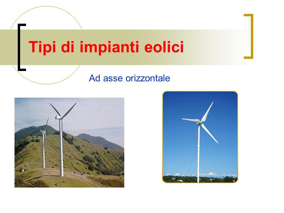 Tipi di impianti eolici Ad asse orizzontale