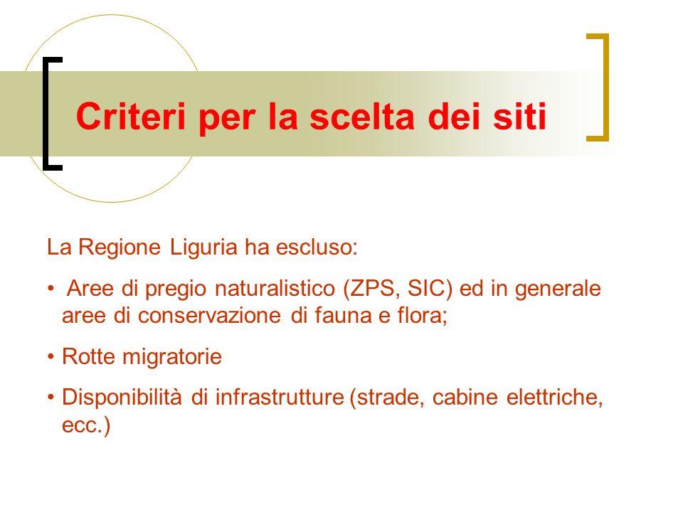 Criteri per la scelta dei siti La Regione Liguria ha escluso: Aree di pregio naturalistico (ZPS, SIC) ed in generale aree di conservazione di fauna e flora; Rotte migratorie Disponibilità di infrastrutture (strade, cabine elettriche, ecc.)
