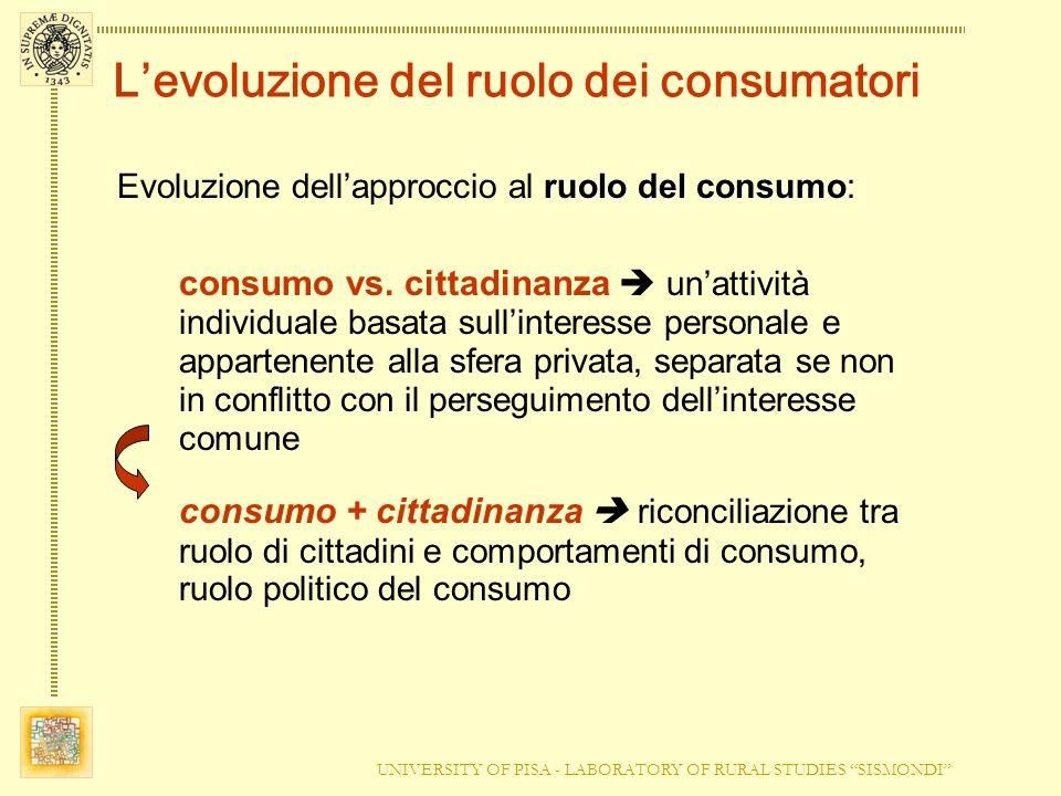 UNIVERSITY OF PISA - LABORATORY OF RURAL STUDIES SISMONDI Levoluzione del ruolo dei consumatori ruolo del consumo Evoluzione dellapproccio al ruolo del consumo: consumo vs.