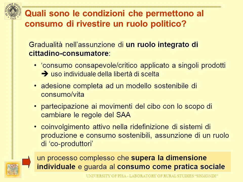 UNIVERSITY OF PISA - LABORATORY OF RURAL STUDIES SISMONDI Quali sono le condizioni che permettono al consumo di rivestire un ruolo politico.
