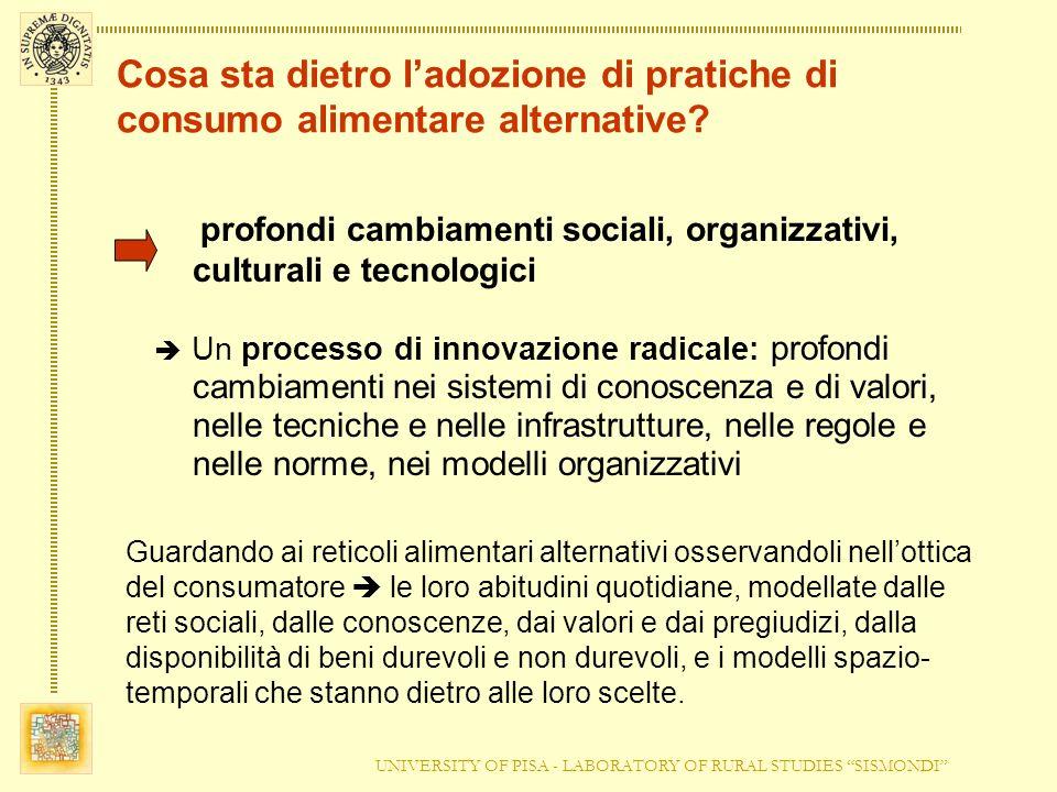 UNIVERSITY OF PISA - LABORATORY OF RURAL STUDIES SISMONDI Cosa sta dietro ladozione di pratiche di consumo alimentare alternative? profondi cambiament