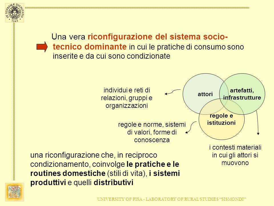 UNIVERSITY OF PISA - LABORATORY OF RURAL STUDIES SISMONDI Una vera riconfigurazione del sistema socio- tecnico dominante in cui le pratiche di consumo sono inserite e da cui sono condizionate attori regole e istituzioni artefatti, infrastrutture individui e reti di relazioni, gruppi e organizzazioni regole e norme, sistemi di valori, forme di conoscenza i contesti materiali in cui gli attori si muovono una riconfigurazione che, in reciproco condizionamento, coinvolge le pratiche e le routines domestiche (stili di vita), i sistemi produttivi e quelli distributivi